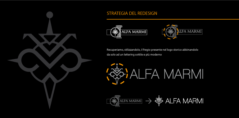 Strategia del Redesign